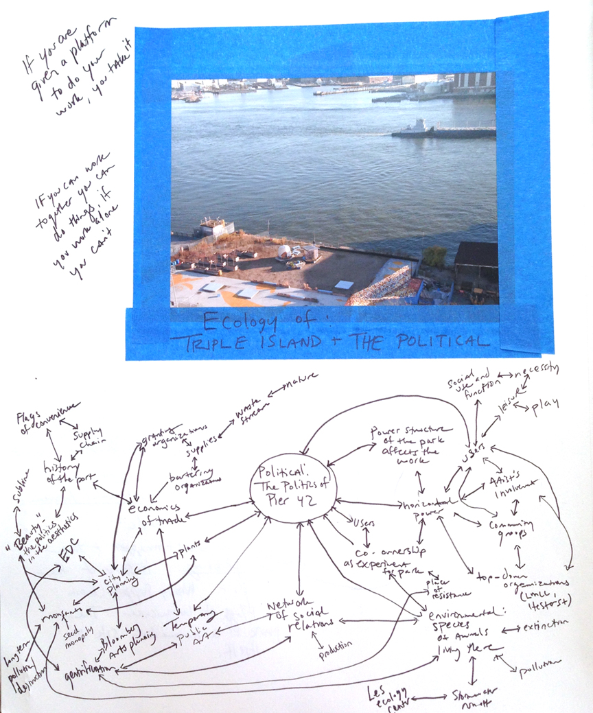 Mary Mattingly Engine Governor Spring In Addition Wiring Diagram For A 1992 Chrysler Triple Island Is Project By With Paths To Pier 42 And Art21